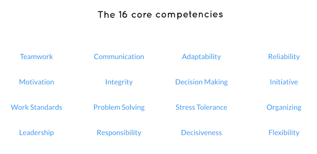 Core Competencies Job Interview