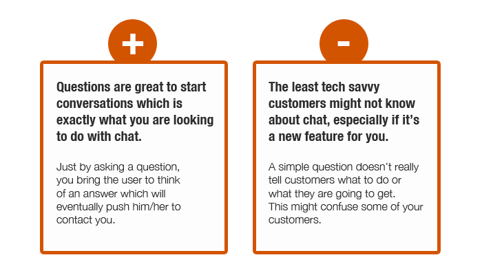 Live Chat call to action, ask customers a question